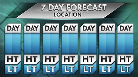 Metgraphics Weather Graphics Photoshop Templates More Forecast Templates Weather Report Template