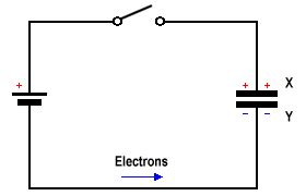 capacitor circuit physics the capacitor
