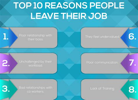 reason for leaving job application 10 good reasons for leaving a