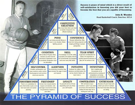 fatherhood is leadership your playbook for success self leadership and a richer books pyramid of success wooden