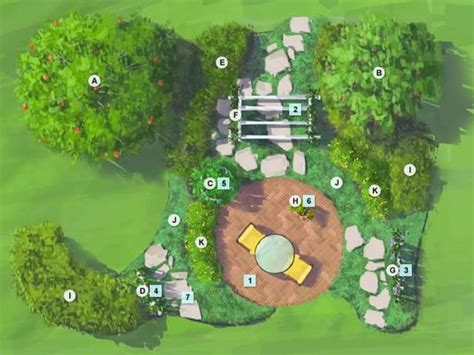 Fruit Garden Layout A Fruit Garden Plan For The South Hgtv