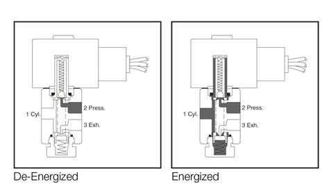asco valve wiring diagram 25 wiring diagram images