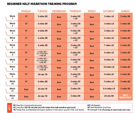 womens running couch to half marathon women s running half marathon training mens health network