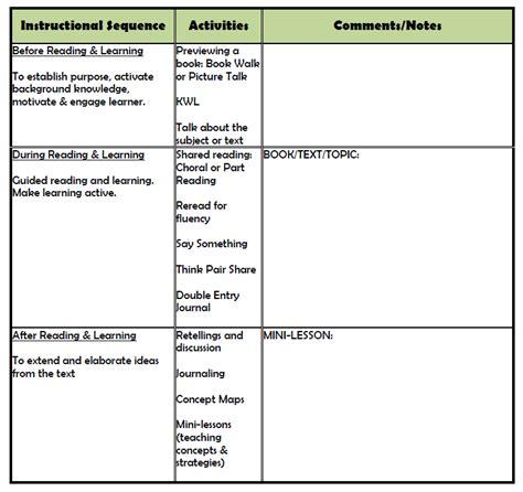 tutor lesson plan template a framework for tutoring readwriteserve tutor