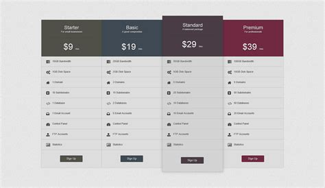 responsive pricing table coding fribly responsive pricing tables by pixelworkshop codecanyon