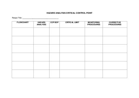 Haccp Chart Blank Hazard Analysis Critical Point Template