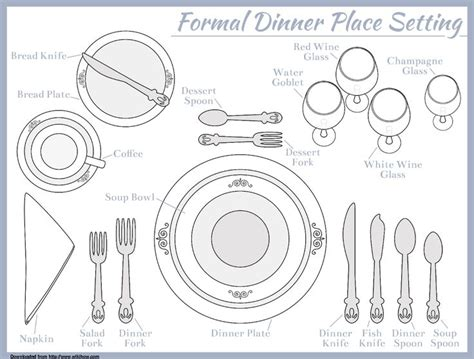place setting template food presentation ideas pinterest