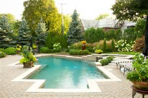 Backyard Ideas 50 Upscale Backyard Outdoor In Ground Swimming Pools