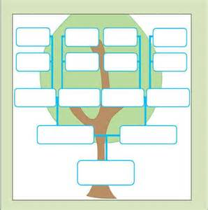 family genome template 30 free genogram templates symbols template lab
