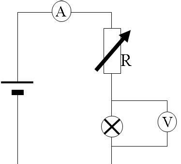 why do we use variable resistors why do we use a variable resistor 28 images the potentiometer and wiring guide build