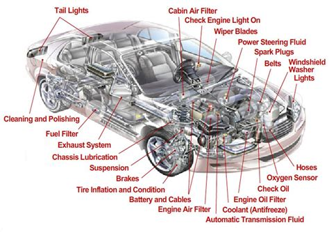 diagram of car wheel parts excellent diagram of car wheel parts images electrical