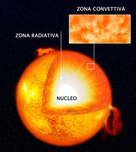 struttura interna sole il sole d 224 i numeri michele diodati medium