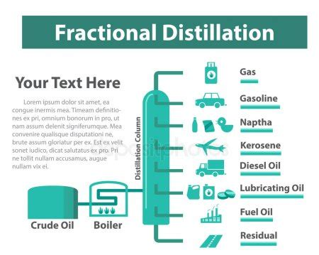 petroleum refining stock vectors, royalty free petroleum