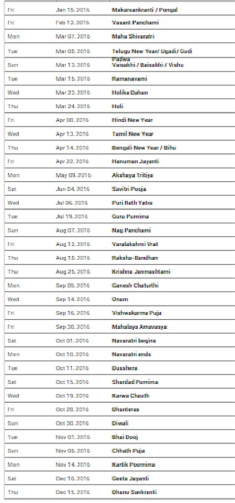 new year 2016 list new year 2016 hindu festivals name date list of india