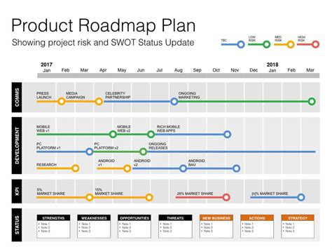 software product roadmap template employee leave record excel tracker templates project