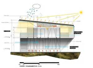 eco friendly houses information eco friendly houses 100 green house