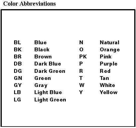 abbreviation for color wiring diagram color code abbreviations imageresizertool
