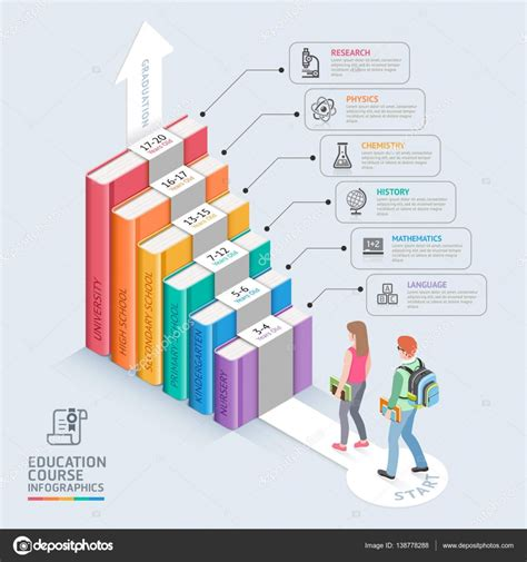 vector illustration layout books step education timeline two students walking up to