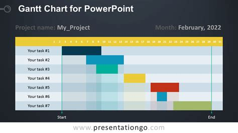 Gantt Chart For Powerpoint Presentationgo Com Powerpoint Gant Chart