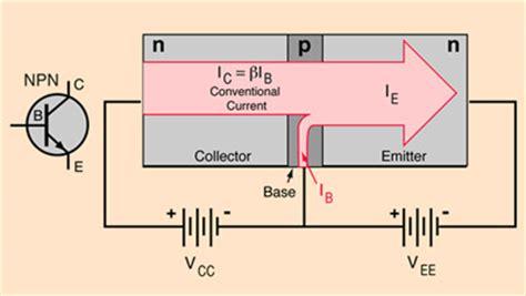 transistor pnp sebagai saklar fungsi transistor pada rangkaian elektronika 187 skemaku