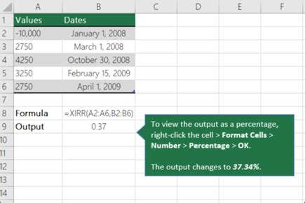 excel xirr tutorial calculate a compound annual growth rate cagr office