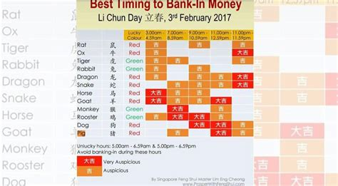 when to deposit money new year here s the timetable for you to deposit money this