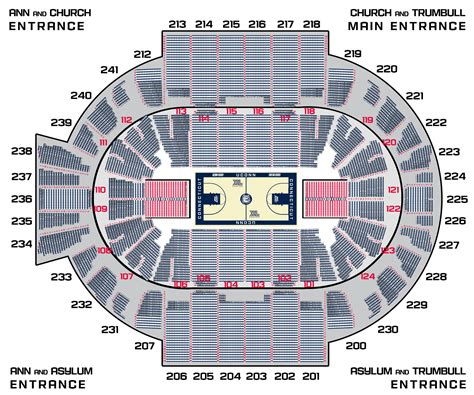 Pepsi Center Floor Plan by Xl Center Seating Question Lower Level The Boneyard