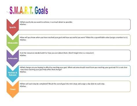 goal journal template goal tracker template goals spreadsheet template savings