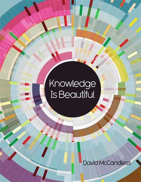information is beautiful new knowledge is beautiful my new book information is beautiful