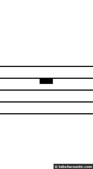 Le rythme 1 : noires, blanches et rondes, Cours de Guitare