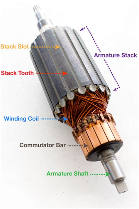 armature winding diagram joined 20 jul 2012