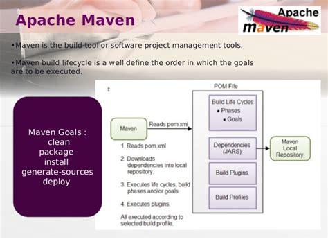 pattern jsoup student industrial training presentation slide