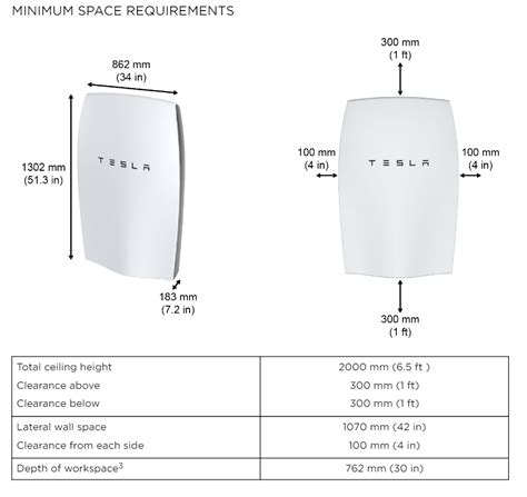 Tesla Dimensions What Is The Tesla Powerwall And How Does It Work