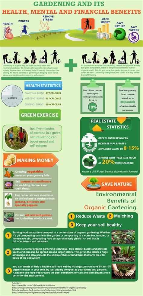 benefits  gardening infographic eco