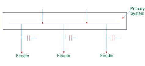 shunt capacitor advantages location of shunt capacitors electrical4u