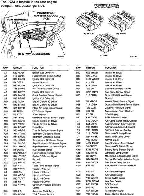 7 pin connector wiring diagram for dodge get free image