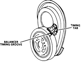 5 7l on the balance wheel there is a guauge with 3 teeth
