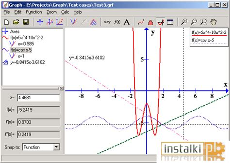 graph drawing software free graph 4 3 instalki pl