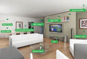 new smart home technology smart ways to use smart home technology designer mag