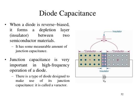 diode junction capacitance equation topic 3 pn junction and diode