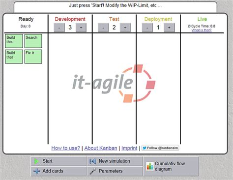 kanban card template ppt best kanban software and templates for business