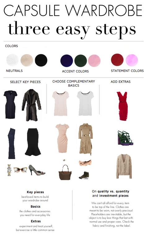 7 Tips For Creating A Capsule Wardrobe by How To Build A Minimalist Capsule Wardrobe In Three Steps