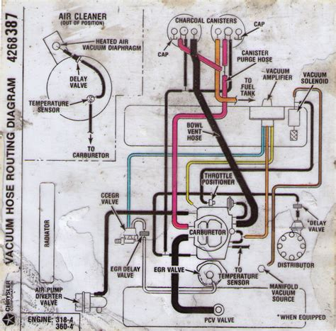 1986 dodge ram ignition coil wiring diagram in color 52