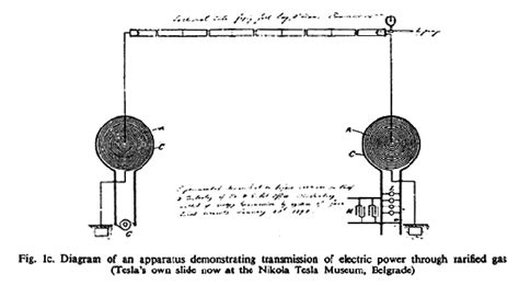 Tesla Will Find A Way Did Tesla Really Find A Way To Transmit Energy Wirelessly