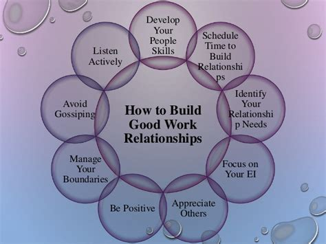 how to build a building relationship building