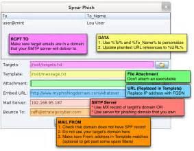 Spear Phishing Cobalt Strike Phishing Awareness Email Template