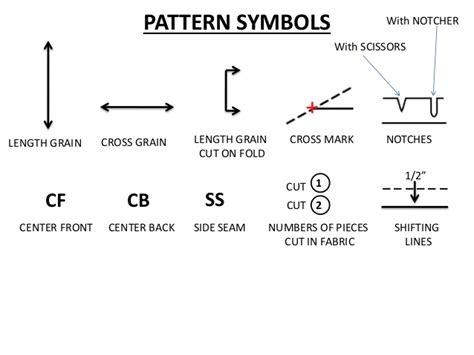 sewing pattern markings and symbols pattern making
