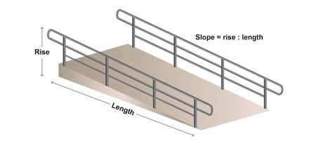 slope level ada r landing slope level pictures to pin on pinterest