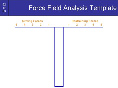 field analysis diagram template field analysis template powerpoint slide