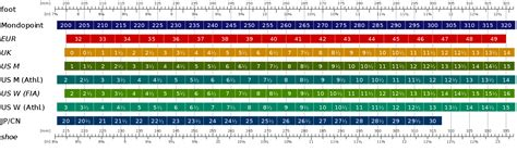 universal men s shoe size chart international shoe sizes